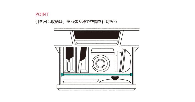 2_必要な鍋を出すのにひと苦労「コンロ下」_突っ張り棒_800×420