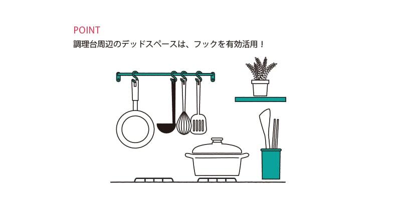 4_すっきり見せたい「調理台周辺」_800×420