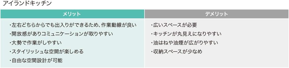 islandtype_table