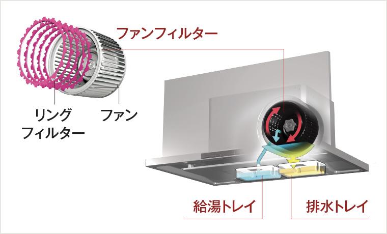 「すっきり収納」&「おしゃれ」なキッチンは60万円台で叶えられる!?